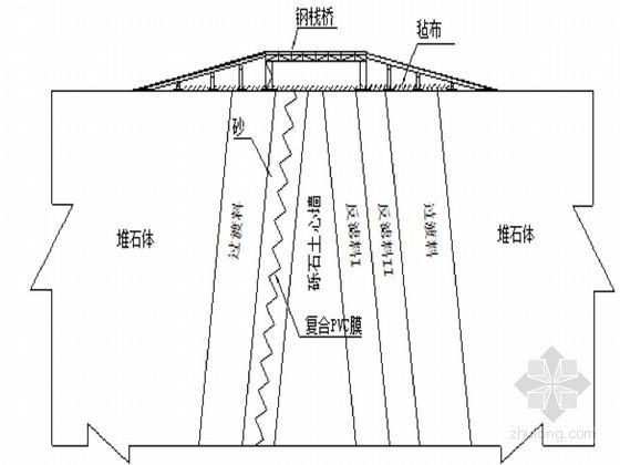 水电站土石坝工程总体施工方案