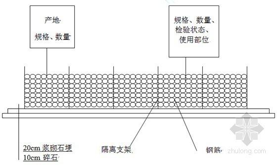 [安徽]水系贯通控制工程闸涵施工组织设计(一涵四闸)