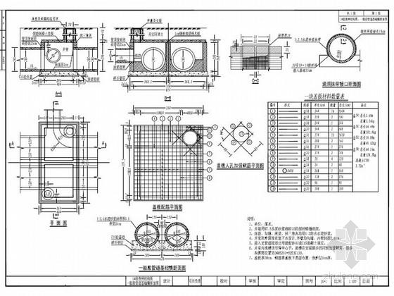 [安徽]市政沟改涵封闭工程施工图设计