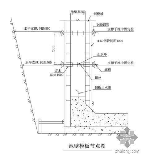 山东某水厂清水池工程施工组织设计(1500m3 悬膜))