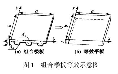 考虑组合楼板变形的高层钢结构地震作用分析