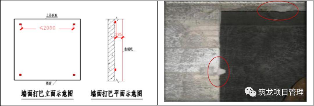 结构、砌筑、抹灰、地坪工程技术措施可视化标准,标杆地产!_77