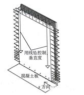 装配式混凝土结构施工工艺