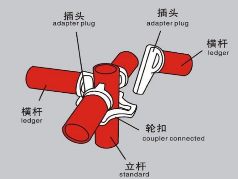[郑州]剪力墙结构高层住宅超高模板安全施工专项方案(含计算书)