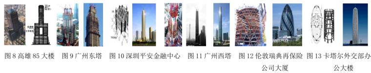 巨型桁架结构分类及在高层建筑中的应用_3