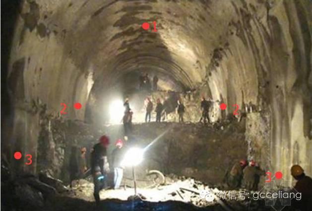 隧道系列——沉降观测及周边收敛!