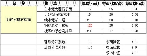 楼面荷载计算(结构设计)_2