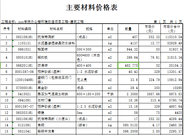 [广东]2018学校办公楼卫生间建筑安装工程预算书(图纸)_8