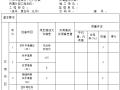 桥梁分部分项工程用表(word,45页)