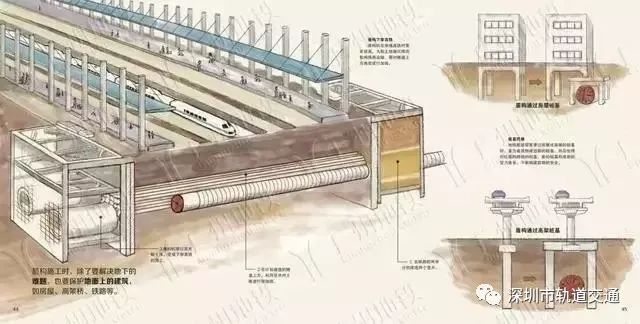 地铁是怎样建成的?超有爱的绘图让您大开眼界!_40