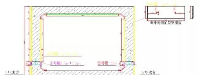 地下管廊廊体建造支模施工的新材料、新设备、新技术和新标准!_5