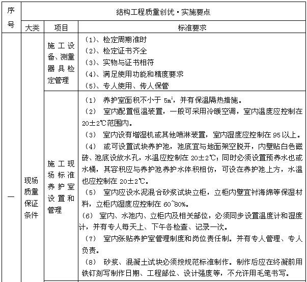 高层住宅楼工程质量策划书(附多图)_4