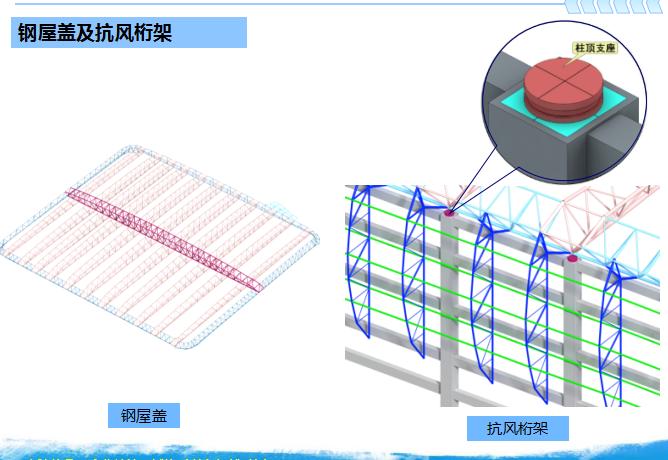 南宁万达茂项目施工方案汇报(173页)