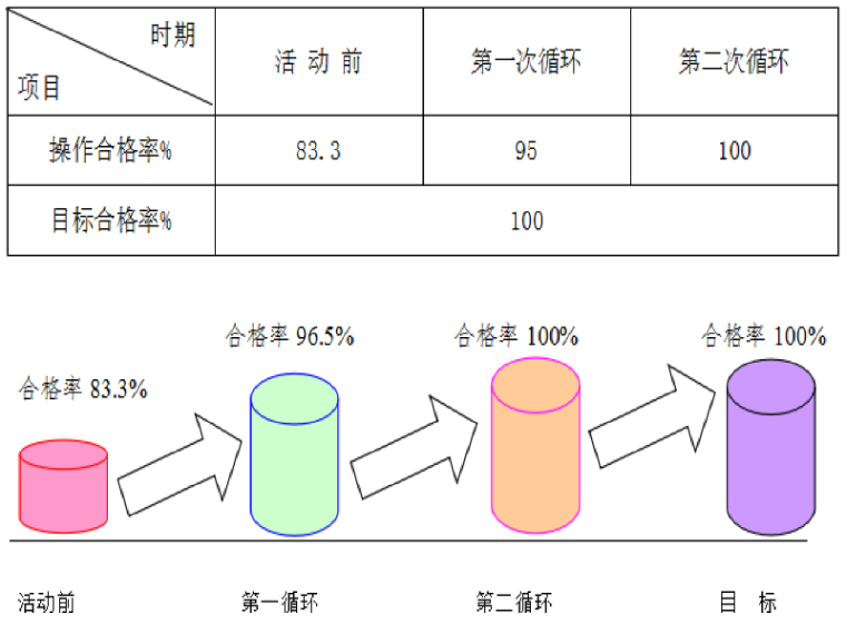 [QC成果]提高隧道光面爆破效果_1