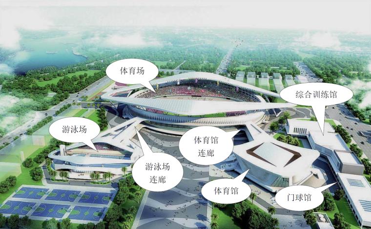 [肇庆]体育中心升级改造工程项目连廊钢结构吊装施工专项方案(67页)