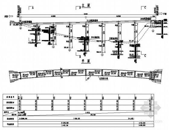重庆某大桥全套计算设计图纸