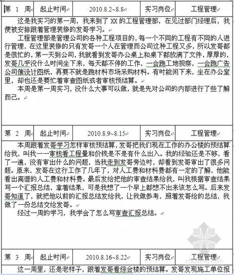 预算员施工现场顶岗实习周记(2010)