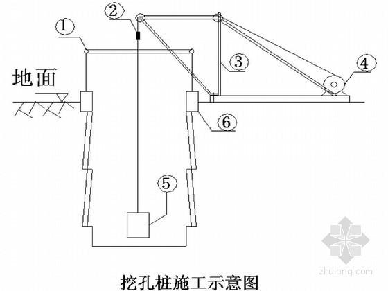 公路人工挖孔抗滑桩高边坡支护施工方案(微差爆破)
