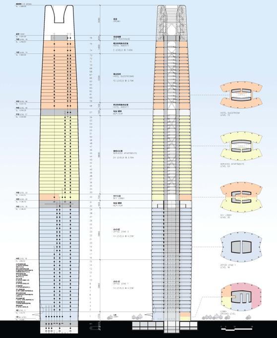滨湖知名地产中心商务区超高层建筑设计方案剖面图