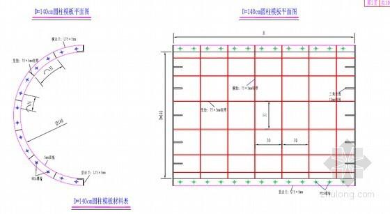 [广东]高架桥及互通匝道桥墩柱施工组织设计47页