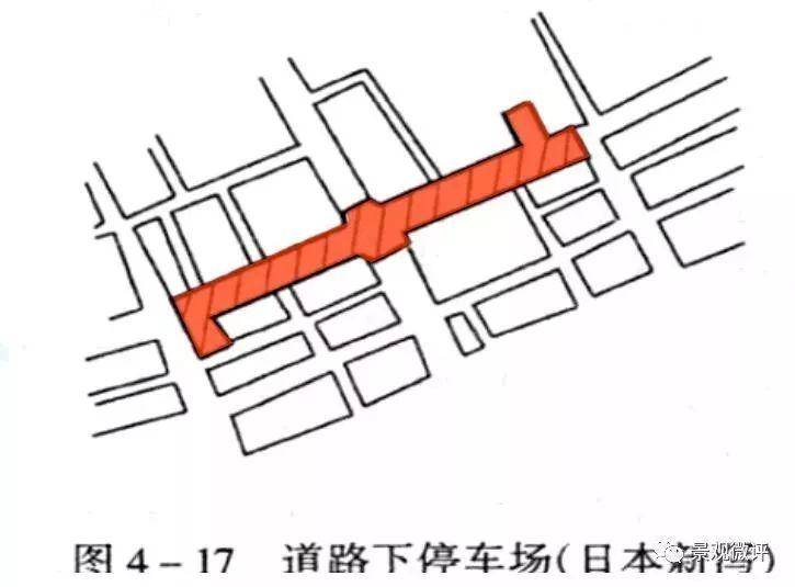 图解-地下车库设计规范_45
