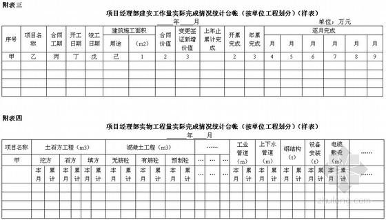 [浙江]建筑工程施工企业项目管理实施手册(180页)