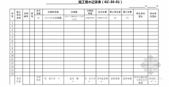 [标杆地产]房地产项目工程技术统一标准370页(含全套表格)