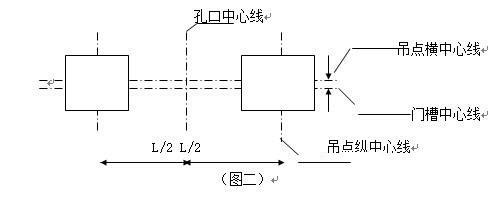 南京某大型节制闸拆除重建施工方案(含金属机电设备)
