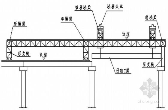 [重庆]高速公路工程施工组织设计(道路 桥梁 涵洞)