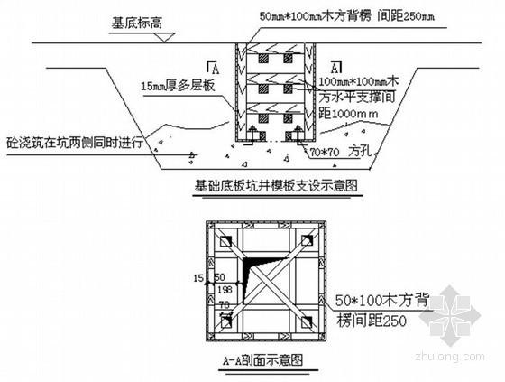 [内蒙古]住宅小区模板分项施工技术交底