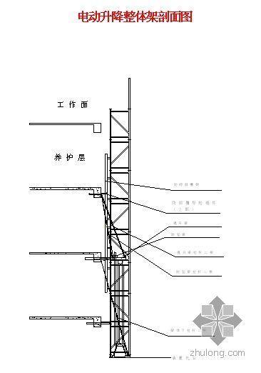上海市某高层建筑附着式整体升降脚手架施工方案