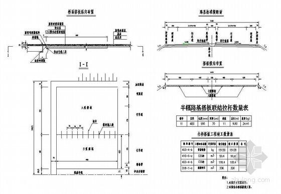 预应力钢筋混凝土T梁桥台搭板一般构造节点详图设计