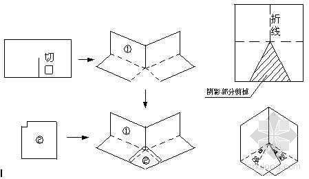 阴阳角卷材剪贴方法示意图