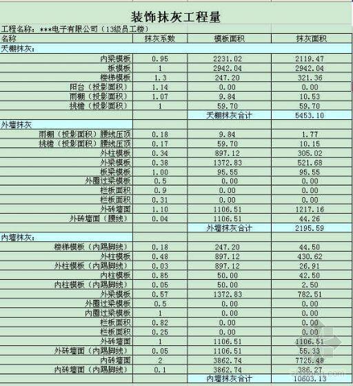 土建装修工程工程量计算表(EXCEL)