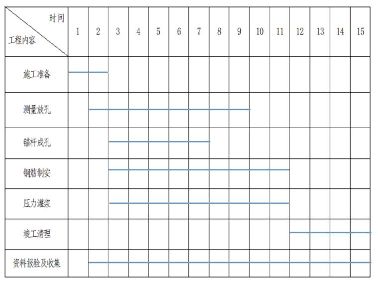 [合肥]框剪结构公寓楼施工抗浮锚杆施工方案(31页)