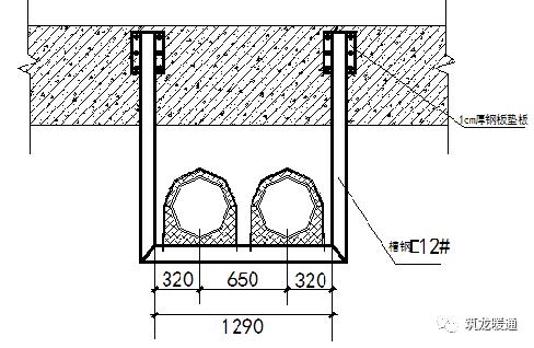 大型管道支吊架计算选型及安装施工,看看大企业是怎么做的?_6