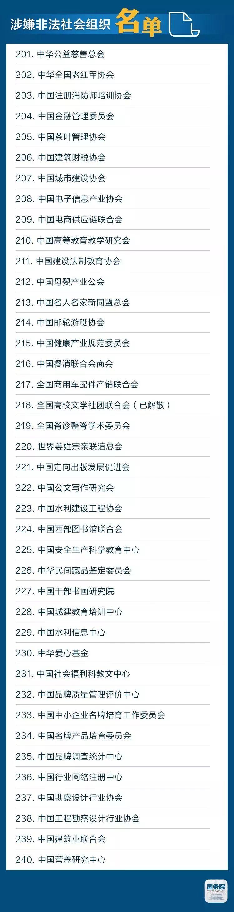 中国建筑业联合会等被认定为涉嫌非法组织,别上当!_9