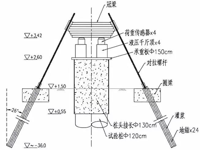 地锚系统在钻孔灌注桩轴向大吨位静载试验中的应用_7