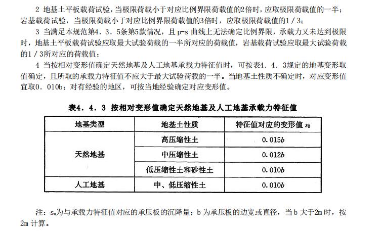 岩土工程勘察规范GB50021-2001(2009修订版)