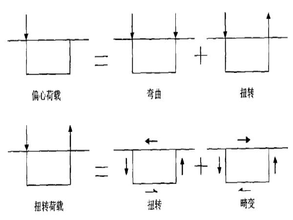 高墩大跨预应力混凝土连续刚构桥的施工控制