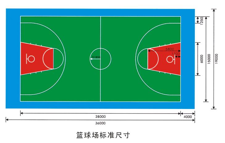 景观设计常用室外运动场地标准尺寸_3