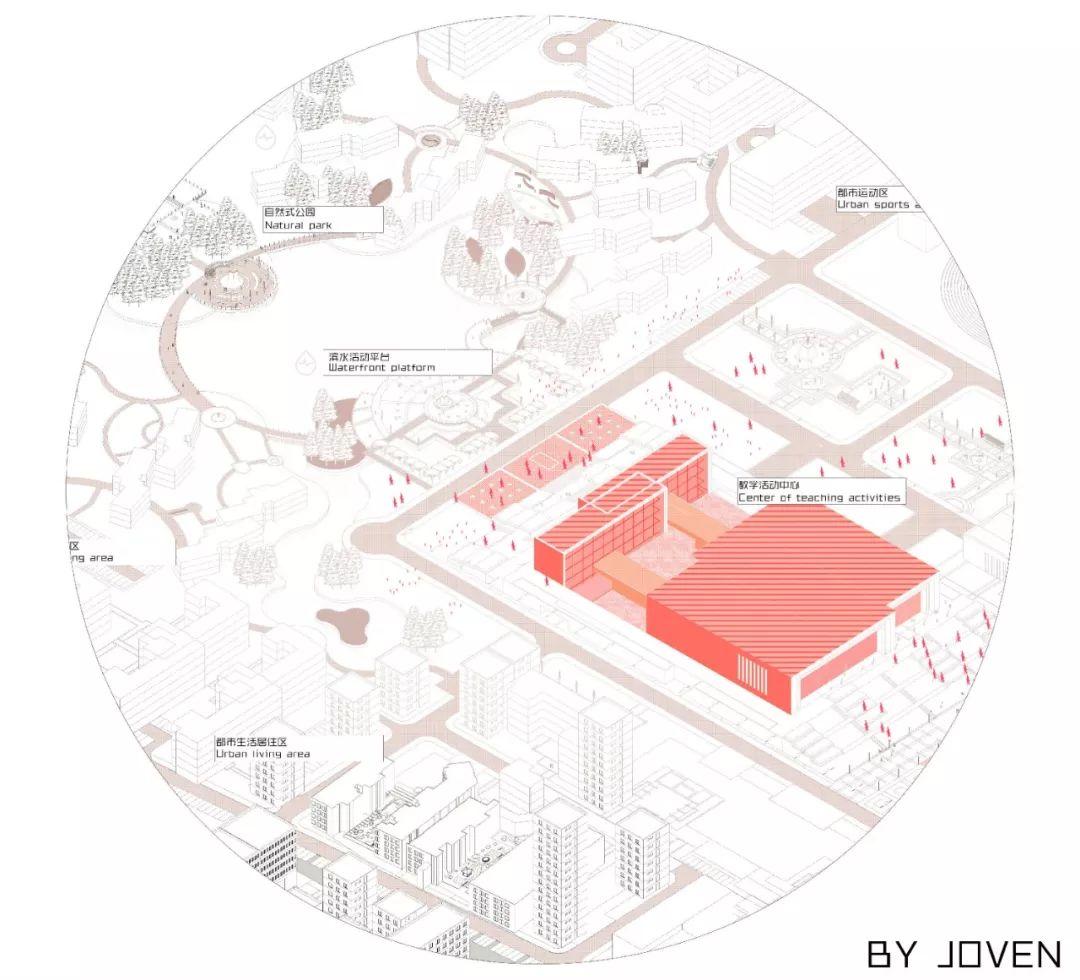景观竞赛全攻略(文末:大量建筑&景观竞赛图纸素材)_13