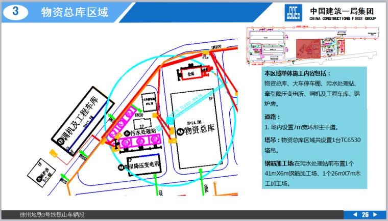 徐州地铁3号线银山车辆段项目策划汇报(共151页,图文丰富)_4