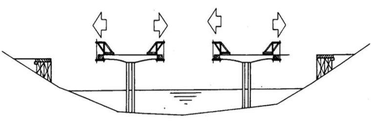 挂篮悬臂浇筑法施工技术