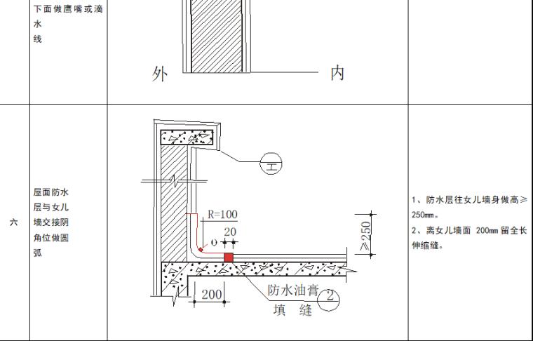 建筑节点做法(质量通病图集)_3