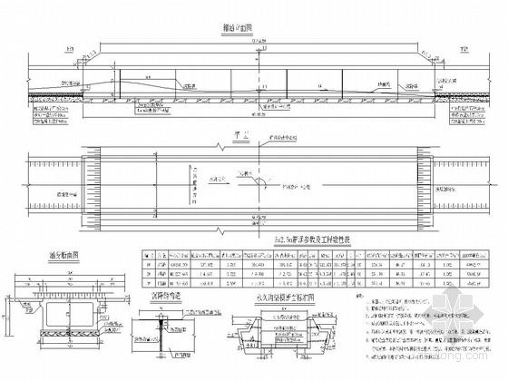 [四川]公路涵洞工程施工图设计12张(箱涵 圆管涵)