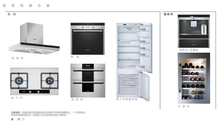 东莞]都市精英国际风格四居室样板房室内设计方案-1 (37).jpg