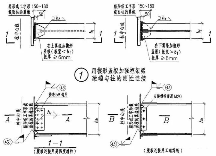 钢结构梁柱连接节点构造详解_5
