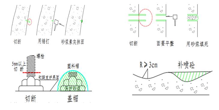 隧道工程施工技术作业指导书汇编(170页)