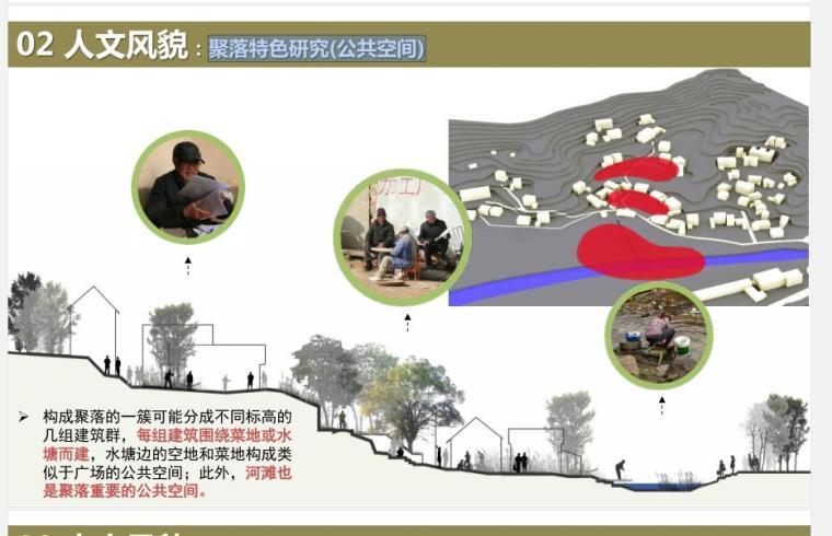 [安徽]某西县响肠镇请水寨村村庄景观规划方案设计 PDF(168页)